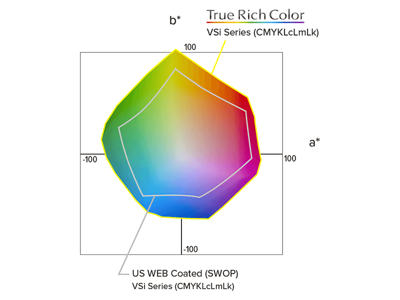 "New ""True Rich Color"" Print Setting"
